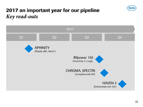 2017 Annual Report: Top 10 Pipelines   PharmaLive